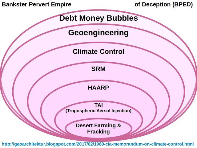 Kohlenstoffkreislauf und Wasserkreislauf als das neue Gold!