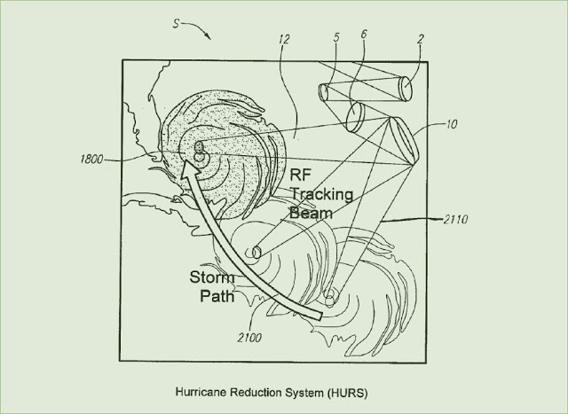 Hurricane Steering from Orbit!