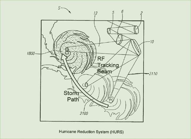 Hurricane Steering from Orbit!
