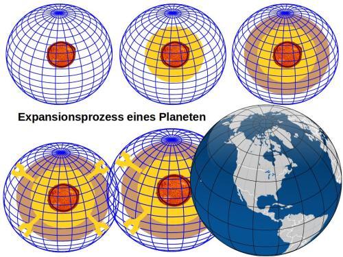 Expansionsprozess_eines_Planeten