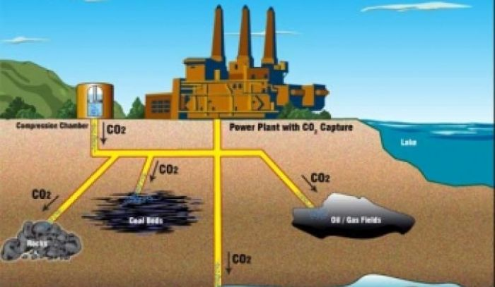 carbon-capture-recovery_721_420_80_s_c1