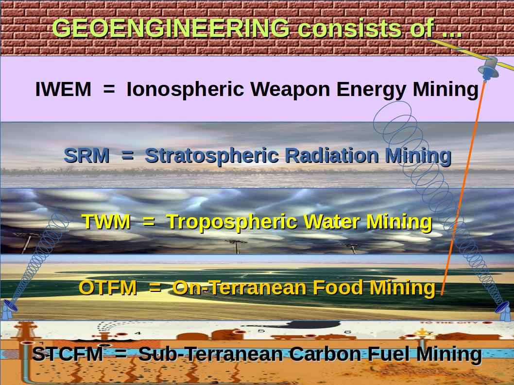 Geoengineering_means_Radar_EN