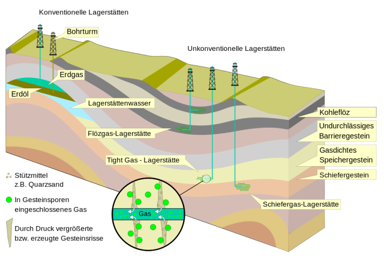 langde-1024px-28non29_conventional_deposits-svg