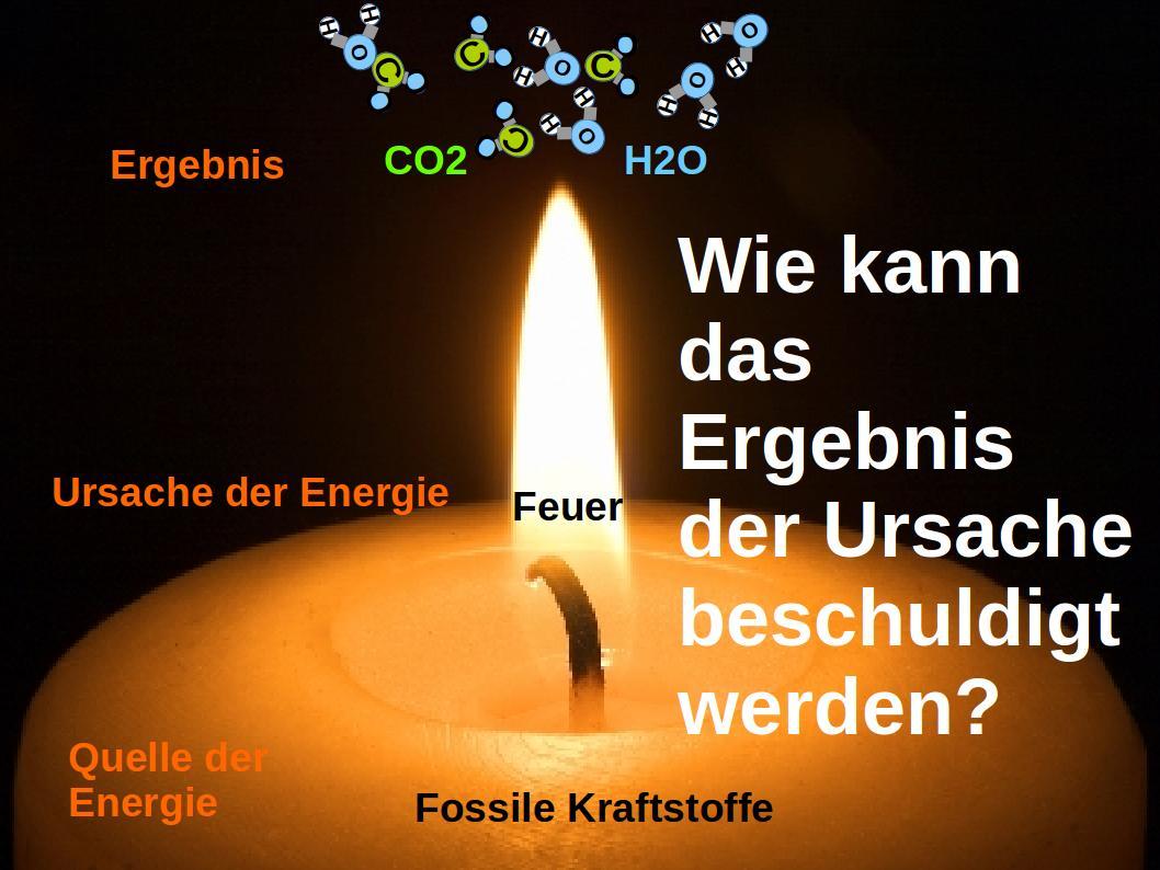 CO2_Ursache_und_Ergebnis